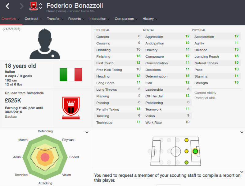 Bonazzoli 2015