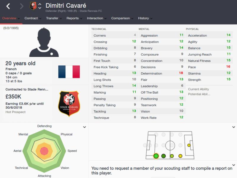 FM16 player profile, Dimitri Cavare, 2015 profile