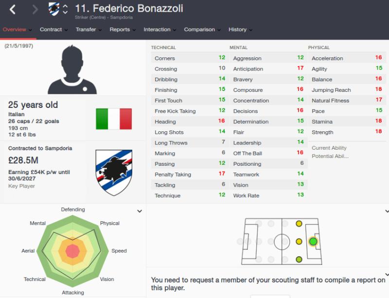 FM16 player profile, Federico Bonazzoli, 2022 profile