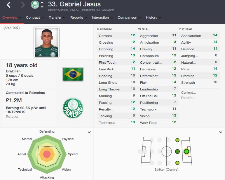 gabriel jesus patch 16.3