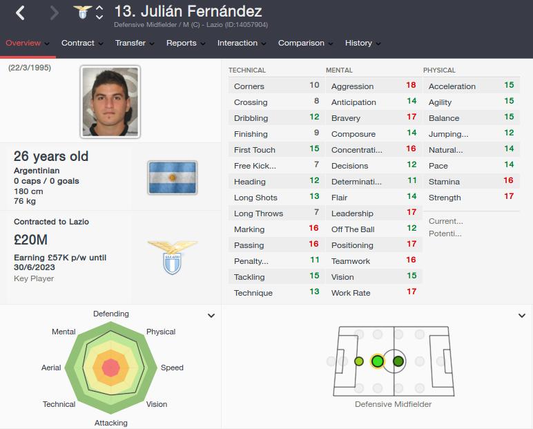 julian fernandez fm 2016 future profile