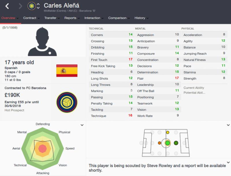 FM16 player profile, Carles Alena, 2015 profile