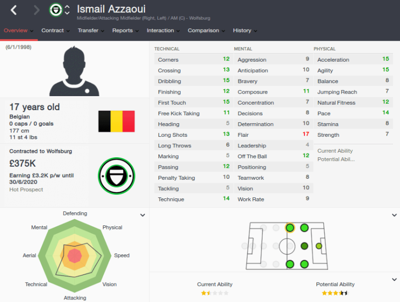 FM16 player profile, Ismail Azzaoui, 2015 profile