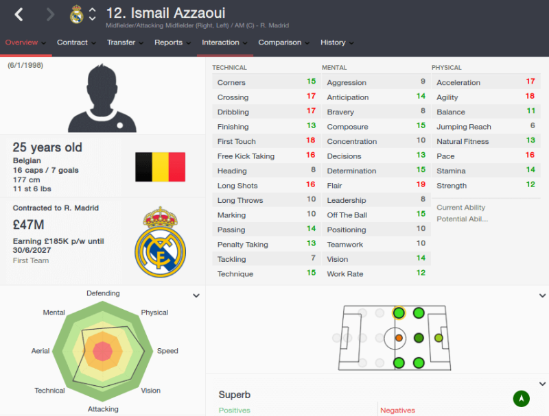 FM16 player profile, Ismail Azzaoui, 2023 profile