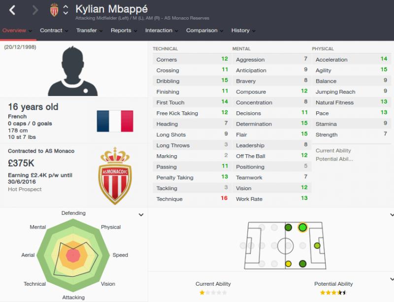 FM16 player profile, Kylian Mbappe, 2015 profile