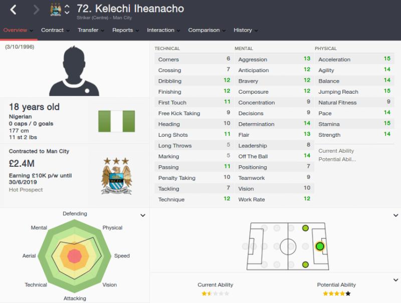 FM16 player profile, Kelechi Iheanacho, 2015 profile