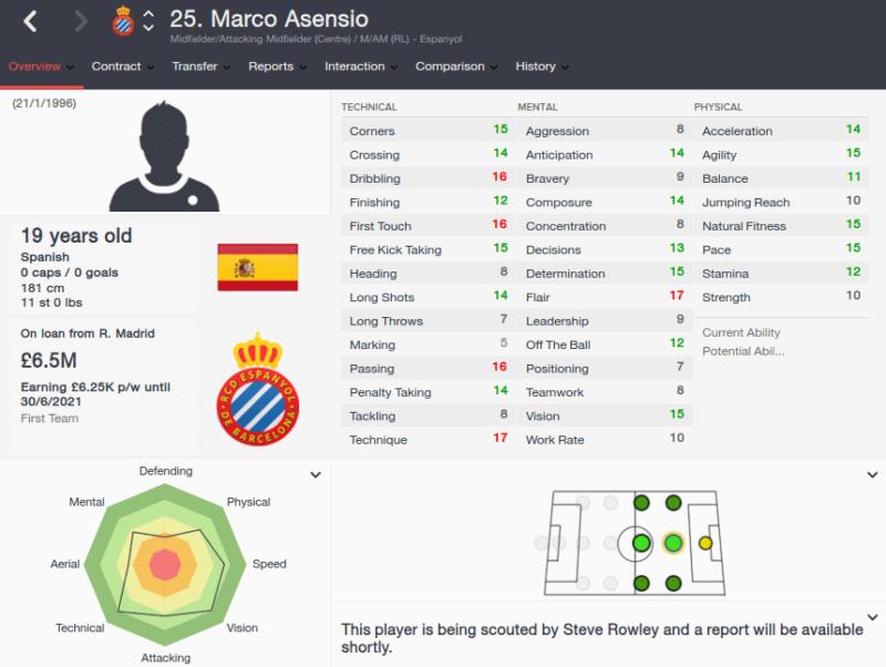 FM16 player profile, Marco Asensio, 2015 profile