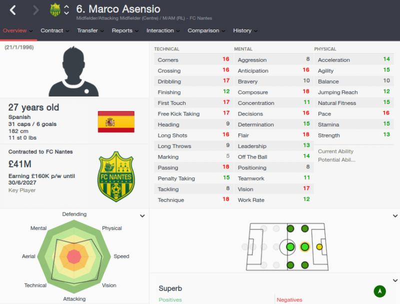 FM16 player profile, Marco Asensio, 2023 profile