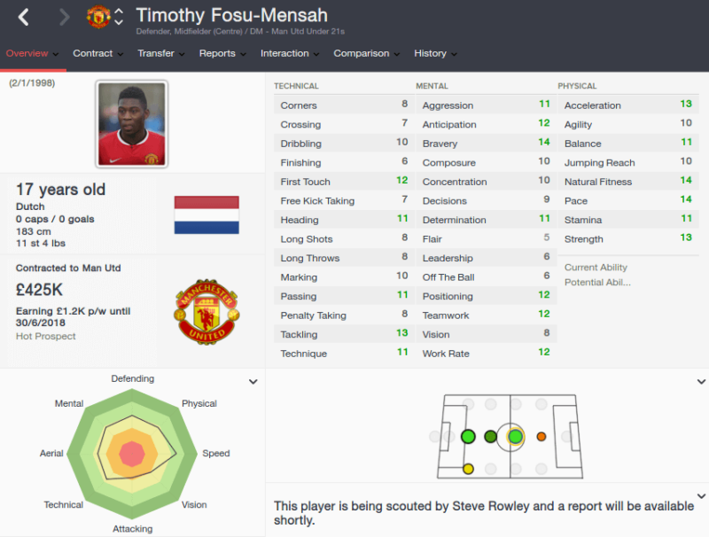 FM16 player profile, Timothy Fosu-Mensah, 2015 profile