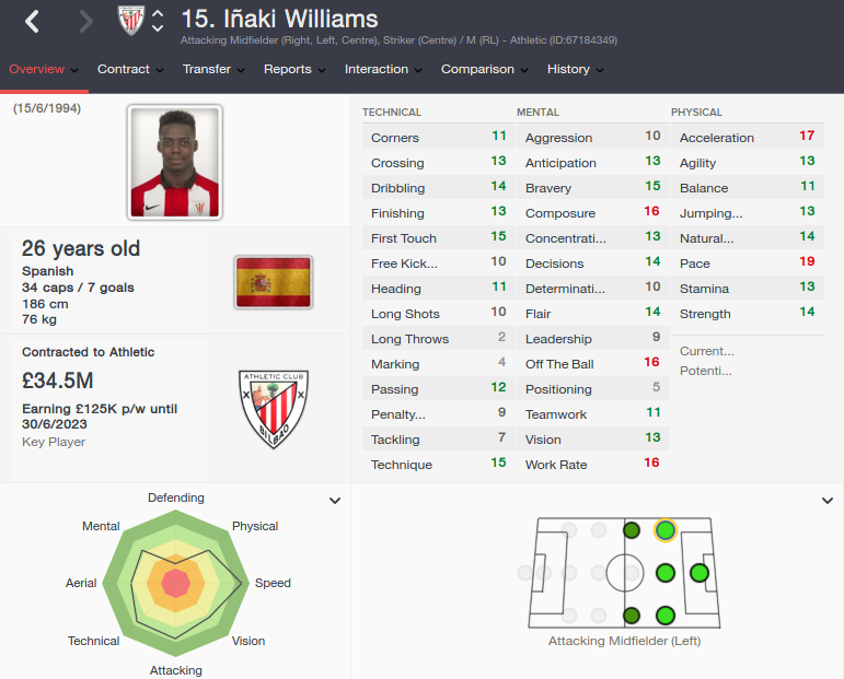 inaki williams fm 2016 future profile