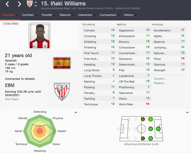 inaki williams fm 2016 initial profile