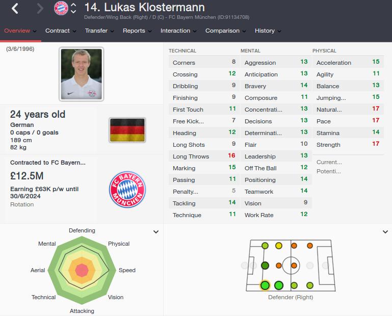 lukas klostermann future profile