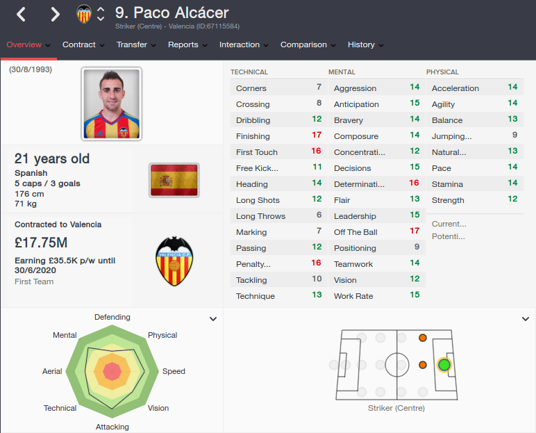 paco alcacer fm 2016 initial profile