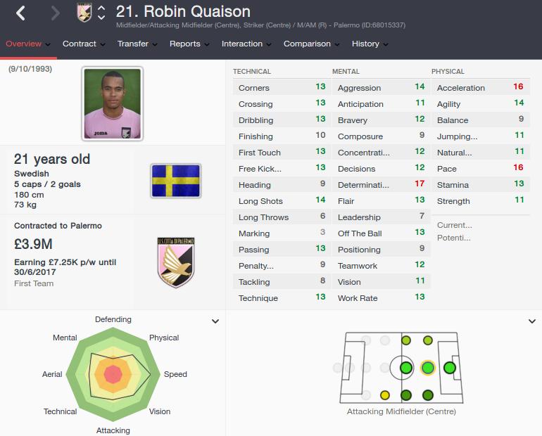 robin quaison fm 2016 initial profile