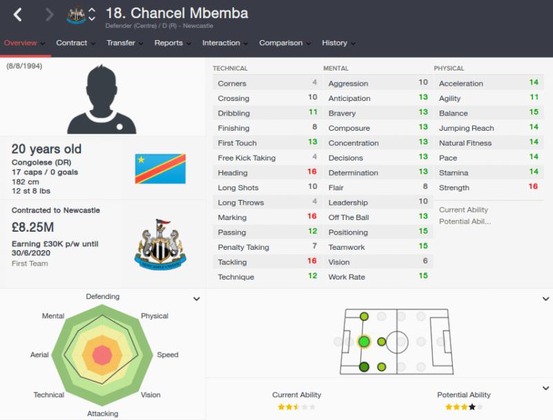 FM16 player profile, Chancel Mbemba, 2015 profile