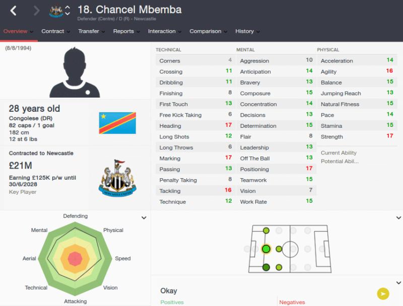 FM16 player profile, Chancel Mbemba, 2023 profile