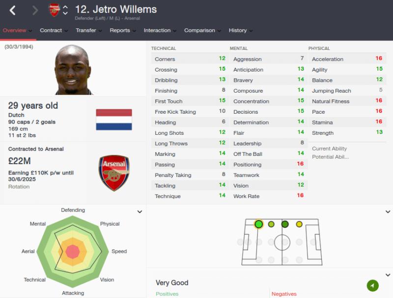 FM16 player profile, Jetro Willems, 2023 profile