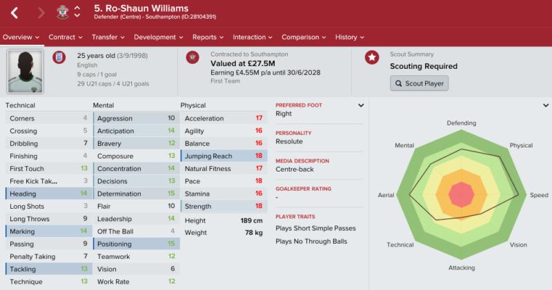 ro-shaun-williams-fm-2017-future-profile
